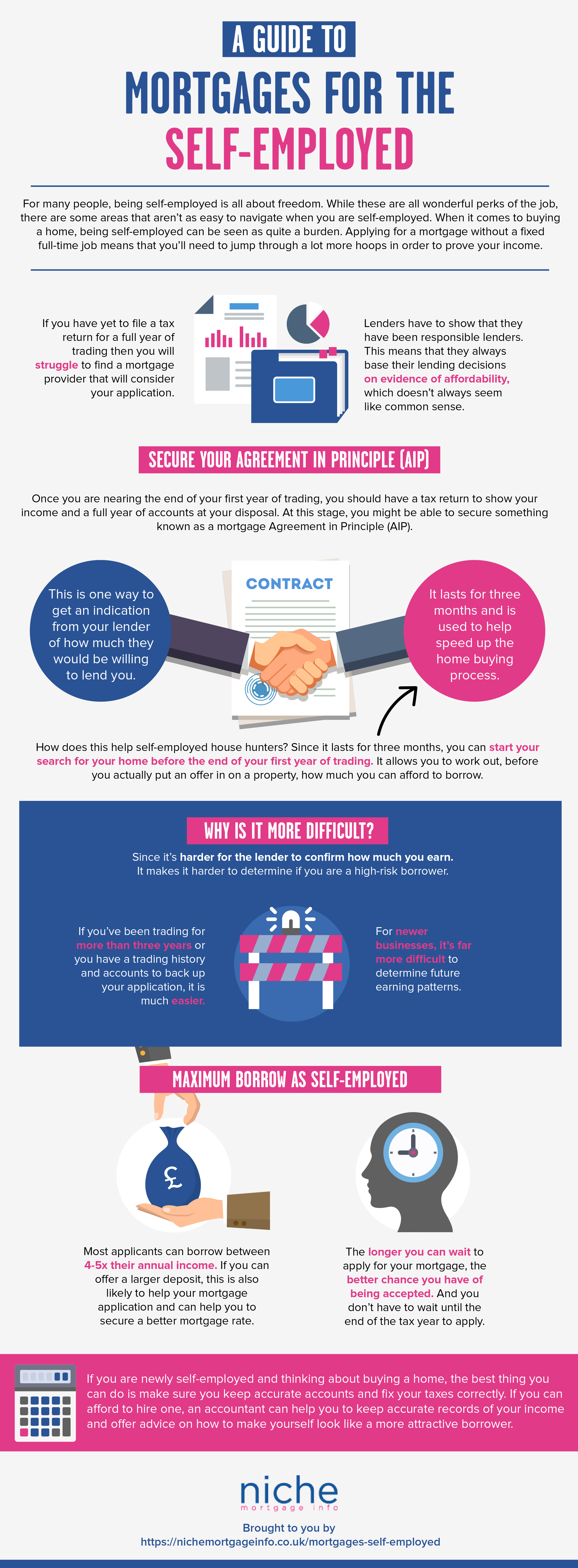 A Guide To Mortgages infographic