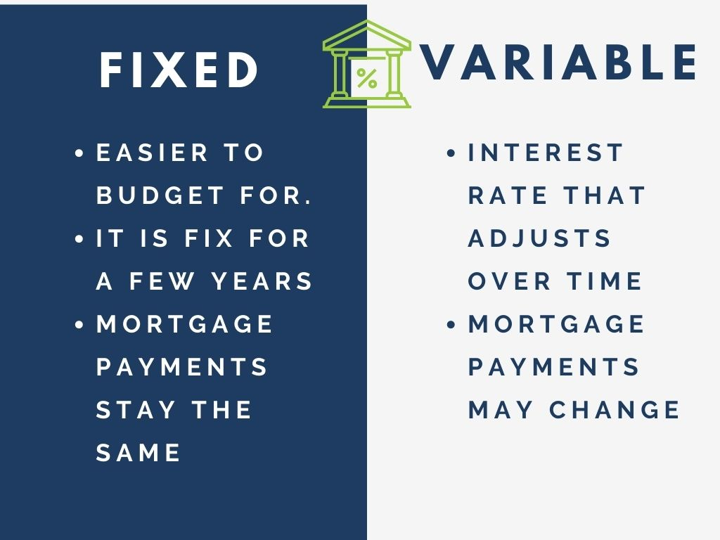 Fixed vs variable rate interest