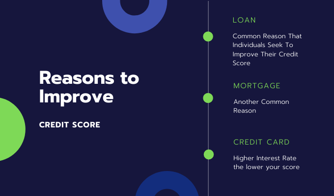 Reasons you might want to improve your credit score